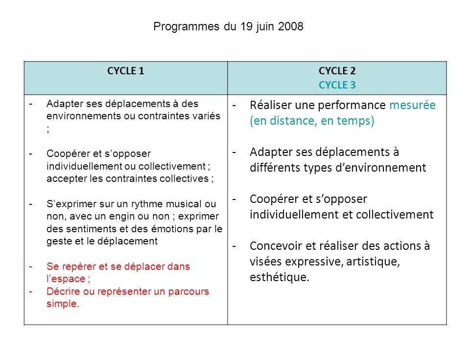 CYCLE 1CYCLE 2 CYCLE 3 -Adapter ses déplacements à des environnements ou contraintes variés ; -Coopérer et sopposer individuellement ou collectivement