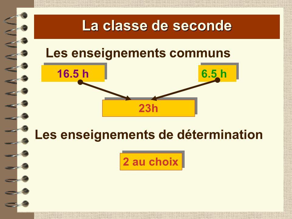 La classe de seconde Les enseignements communs Les enseignements de détermination 23h 16.5 h 6.5 h 2 au choix