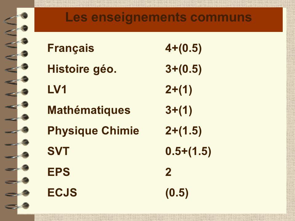 Les enseignements communs Français4+(0.5) Histoire géo.3+(0.5) LV12+(1) Mathématiques3+(1) Physique Chimie2+(1.5) SVT0.5+(1.5) EPS2 ECJS(0.5)
