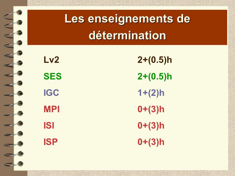 Les enseignements de détermination Lv22+(0.5)h SES2+(0.5)h IGC1+(2)h MPI0+(3)h ISI0+(3)h ISP0+(3)h