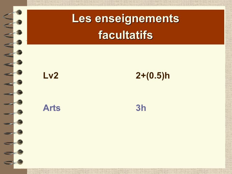 Les enseignements facultatifs Lv22+(0.5)h Arts3h