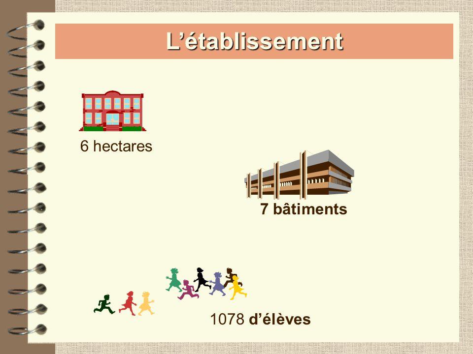 6 hectares 7 bâtiments 1078 délèves Létablissement