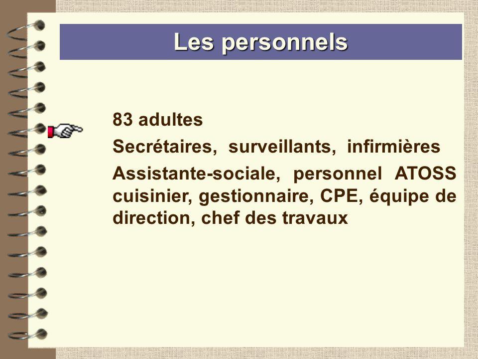 Les personnels 83 adultes Secrétaires, surveillants, infirmières Assistante-sociale, personnel ATOSS cuisinier, gestionnaire, CPE, équipe de direction