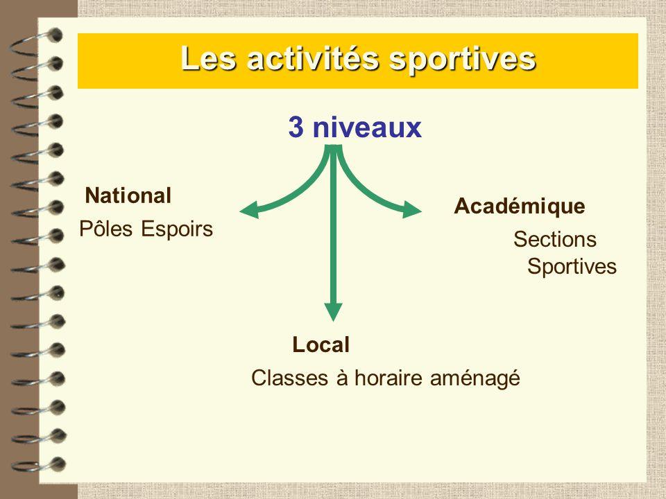 Pôles Espoirs Sections Sportives Classes à horaire aménagé Les activités sportives 3 niveaux National Local Académique