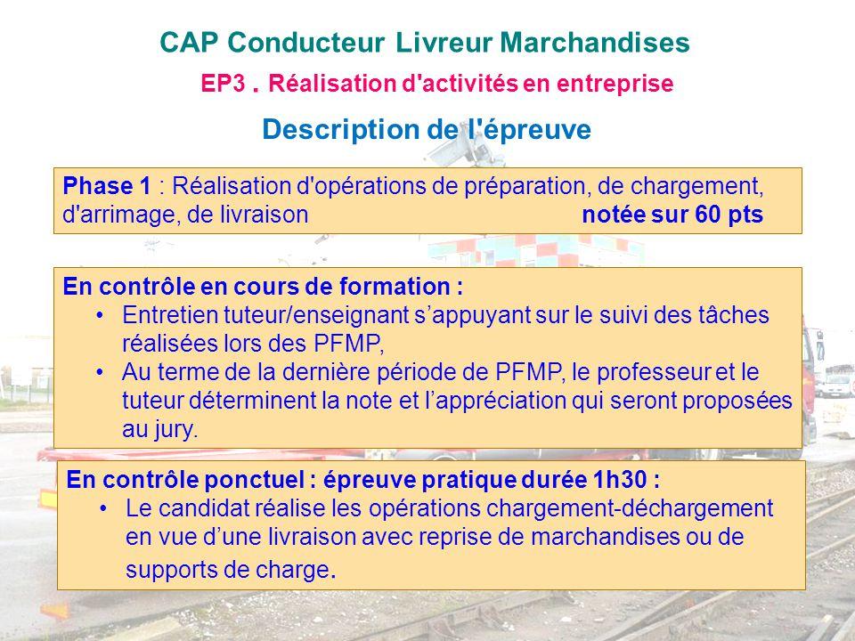 CAP Conducteur Livreur Marchandises EP3. Réalisation d'activités en entreprise Description de l'épreuve Phase 1 : Réalisation d'opérations de préparat