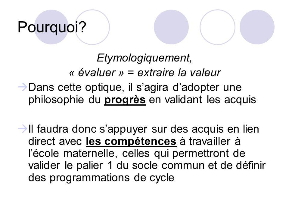 Pourquoi? Etymologiquement, « évaluer » = extraire la valeur Dans cette optique, il sagira dadopter une philosophie du progrès en validant les acquis