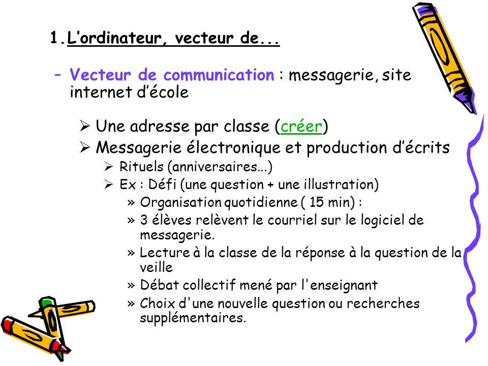 –Vecteur de communication : messagerie, site internet décole Une adresse par classe (créer)créer Messagerie électronique et production décrits Rituels