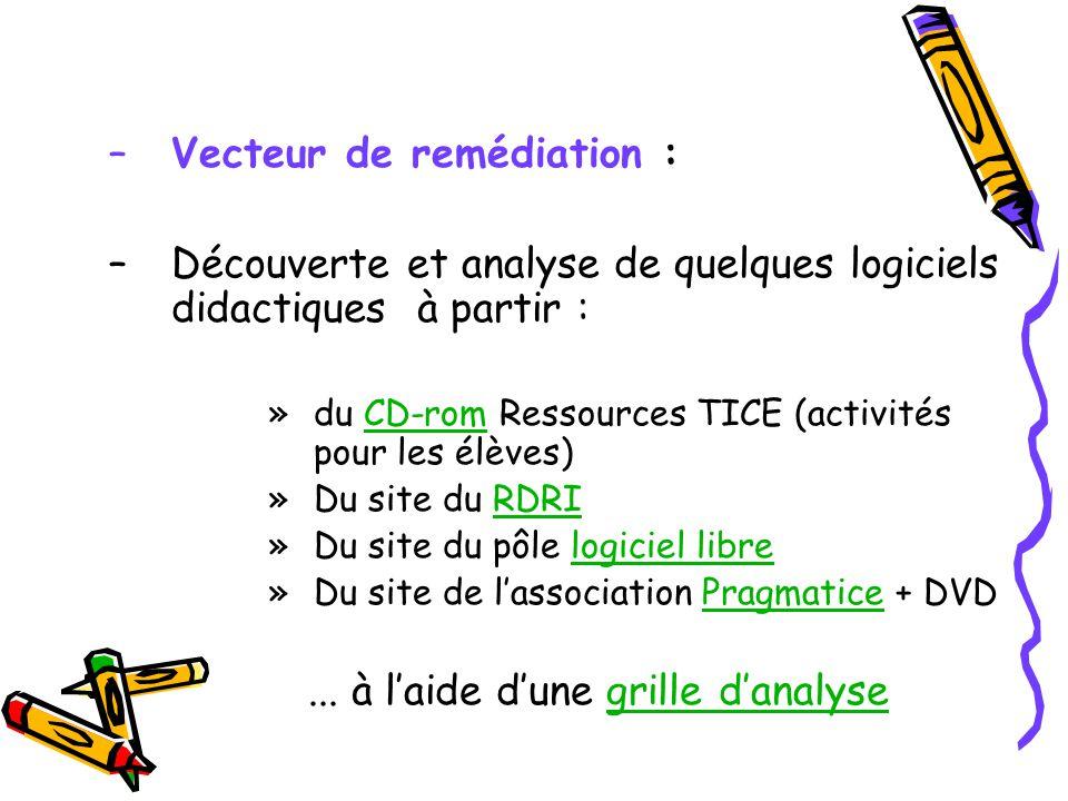 –Vecteur de remédiation : –Découverte et analyse de quelques logiciels didactiques à partir : »du CD-rom Ressources TICE (activités pour les élèves)CD