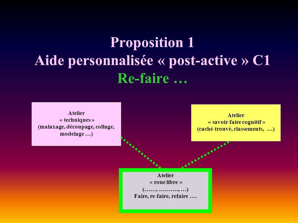 Proposition 1 Aide personnalisée « post-active » C1 Re-faire … Atelier « roue libre » (……, ………., …) Faire, re-faire, refaire …. Atelier « techniques »