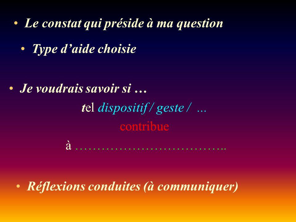 Le constat qui préside à ma question Je voudrais savoir si … tel dispositif / geste /... contribue à …………………………….. Réflexions conduites (à communiquer