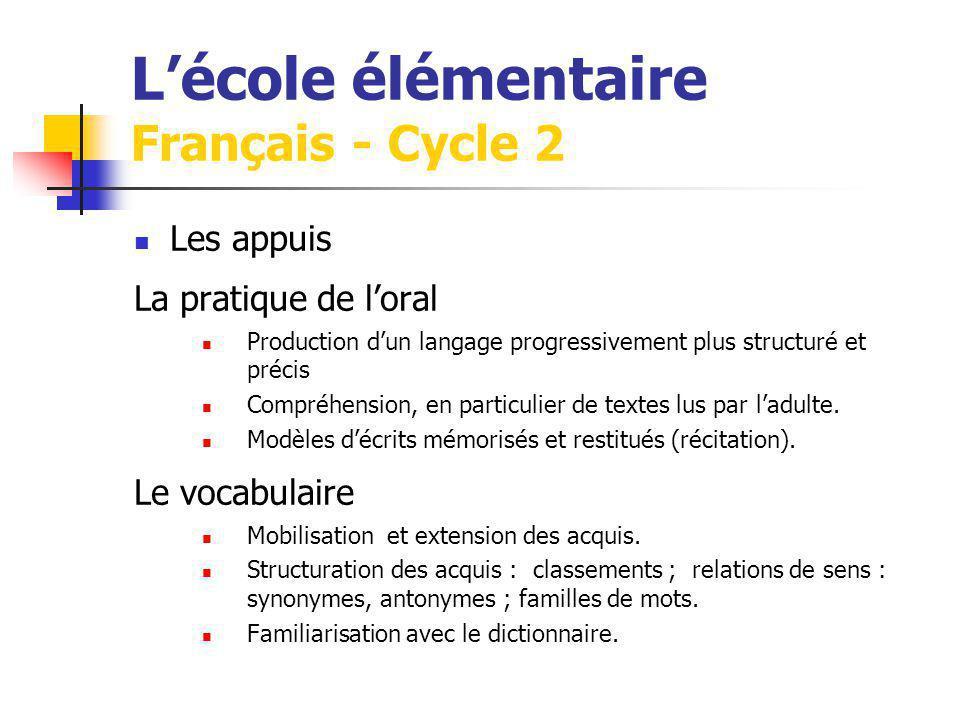 Lécole élémentaire Français - Cycle 2 Les appuis La pratique de loral Production dun langage progressivement plus structuré et précis Compréhension, en particulier de textes lus par ladulte.