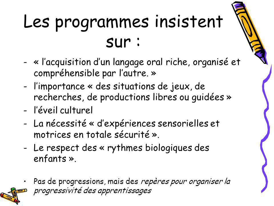 Les programmes insistent sur : -« lacquisition dun langage oral riche, organisé et compréhensible par lautre. » -limportance « des situations de jeux,