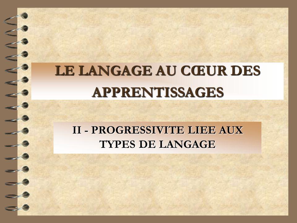 LE LANGAGE AU CŒUR DES APPRENTISSAGES II - PROGRESSIVITE LIEE AUX TYPES DE LANGAGE