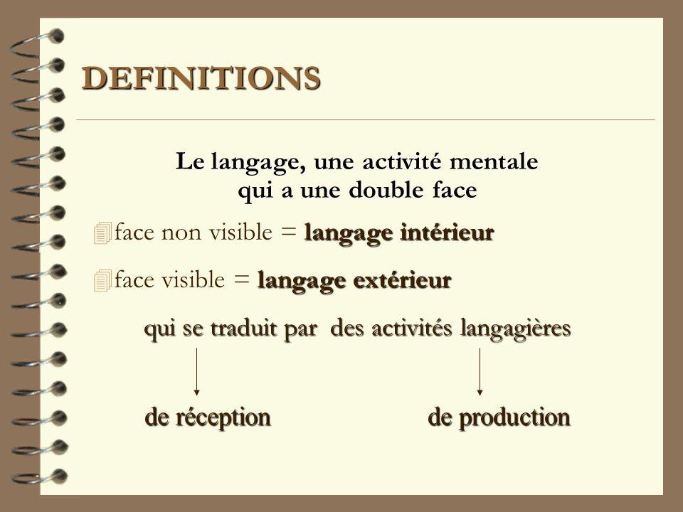 Le langage, une activité mentale qui a une double face 4 face non visible = langage intérieur 4 face visible = langage extérieur qui se traduit par des activités langagières DEFINITIONS de réception de production