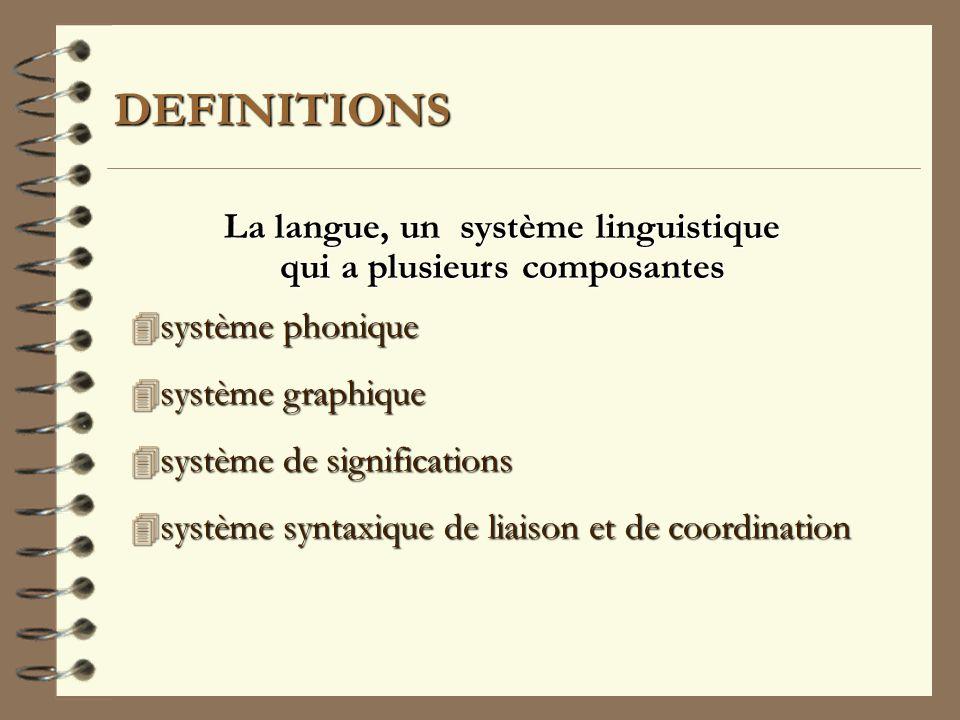 La langue, un système linguistique qui a plusieurs composantes 4 système 4 système phonique graphique de significations syntaxique de liaison et de coordination DEFINITIONS