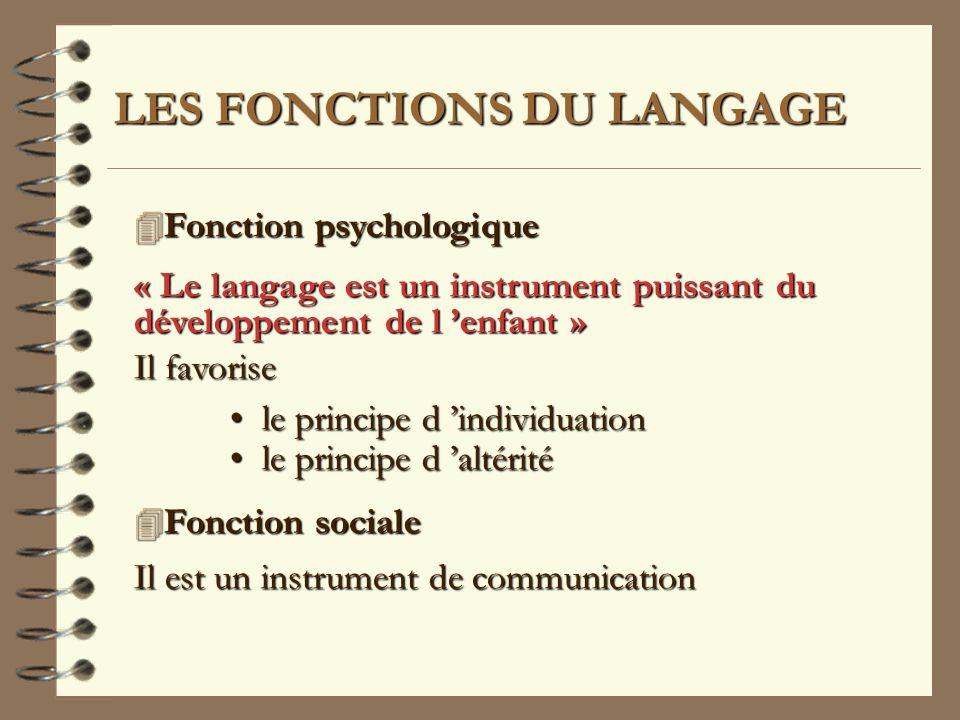 LES FONCTIONS DU LANGAGE 4 Fonction 4 Fonction psychologique « Le langage est un instrument puissant du développement de l enfant » Il favorise le principe d individuation le principe d altérité 4 Fonction sociale Il est un instrument de communication