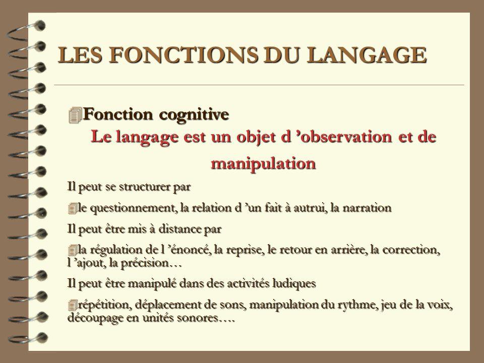 LES FONCTIONS DU LANGAGE 4 Fonction 4 Fonction cognitive Le langage est un objet d observation et de manipulation Il peut se structurer par 4 le 4 le questionnement, la relation d un fait à autrui, la narration Il peut être mis à distance par 4 la 4 la régulation de l énoncé, la reprise, le retour en arrière, la correction, l ajout, la précision… Il peut être manipulé dans des activités ludiques 4 répétition, 4 répétition, déplacement de sons, manipulation du rythme, jeu de la voix, découpage en unités sonores….