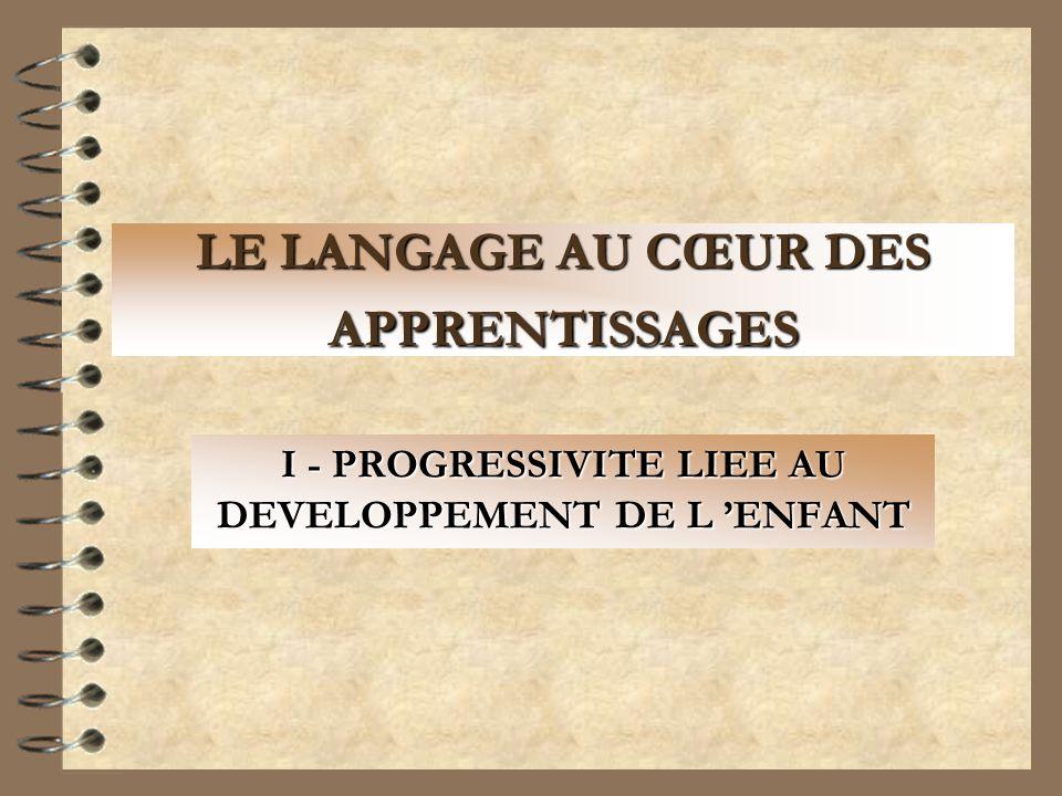 LE LANGAGE AU CŒUR DES APPRENTISSAGES I - PROGRESSIVITE LIEE AU DEVELOPPEMENT DE L ENFANT