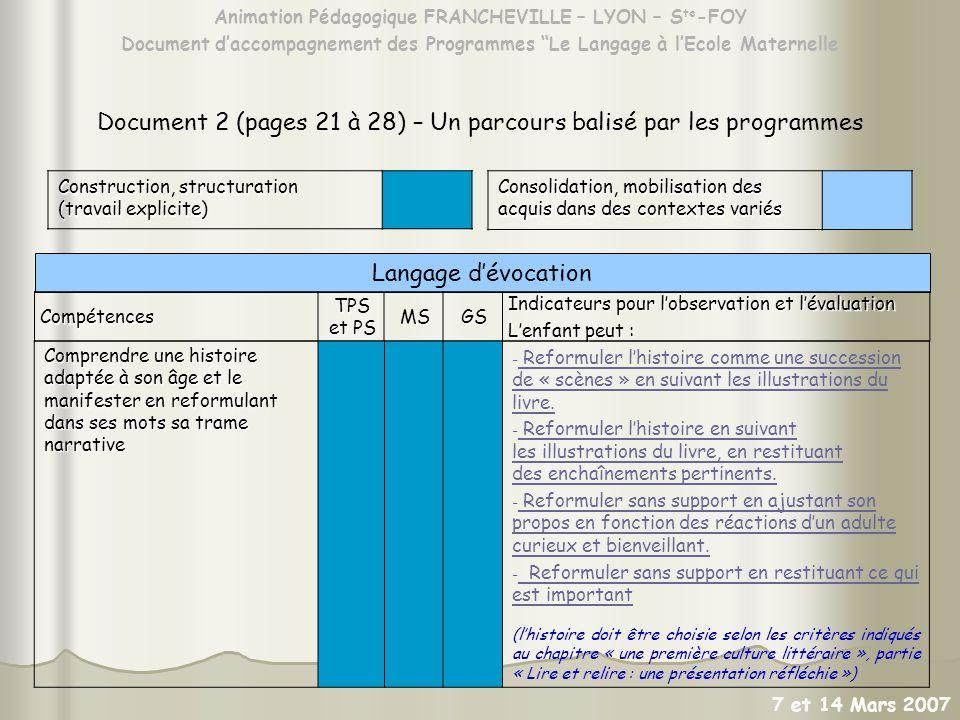 Animation Pédagogique FRANCHEVILLE – LYON – S te -FOY Document daccompagnement des Programmes Le Langage à lEcole Maternelle Langage dévocation Compét