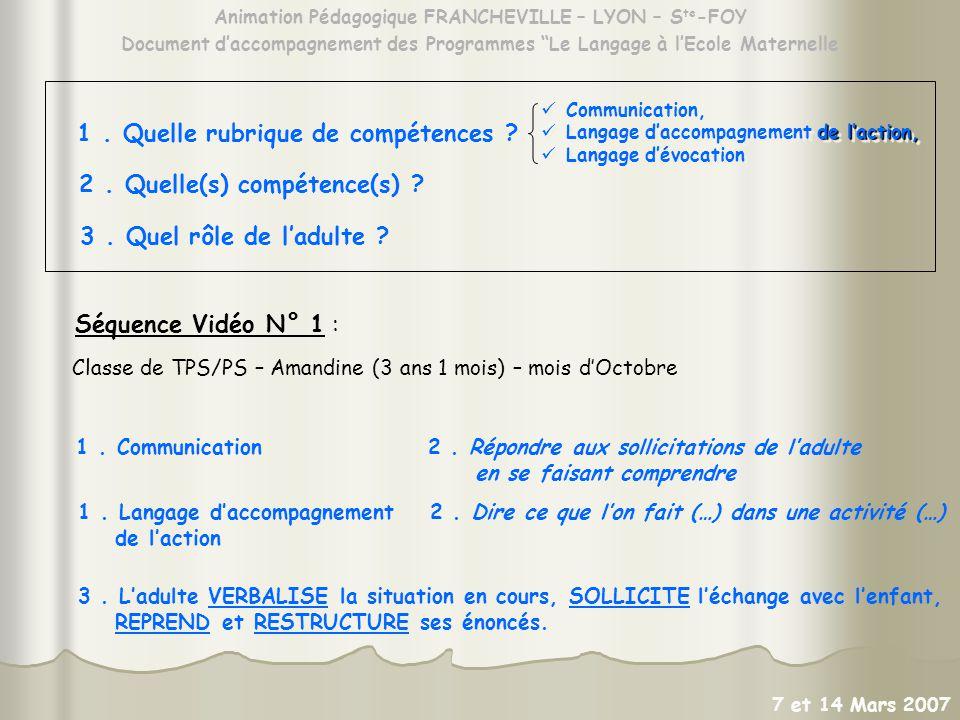 Animation Pédagogique FRANCHEVILLE – LYON – S te -FOY Document daccompagnement des Programmes Le Langage à lEcole Maternelle 7 et 14 Mars 2007 Séquenc