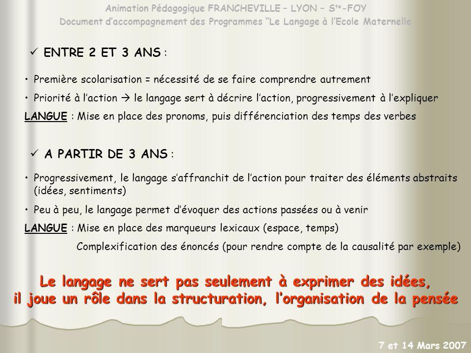 Animation Pédagogique FRANCHEVILLE – LYON – S te -FOY Document daccompagnement des Programmes Le Langage à lEcole Maternelle 7 et 14 Mars 2007 Peu à p