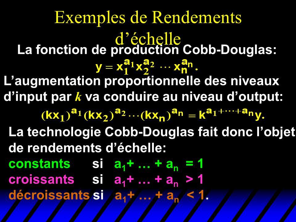 Exemples de Rendements déchelle La fonction de production Cobb-Douglas: Laugmentation proportionnelle des niveaux dinput par k va conduire au niveau doutput: La technologie Cobb-Douglas fait donc lobjet de rendements déchelle: constants si a 1 + … + a n = 1 croissants si a 1 + … + a n > 1 décroissants si a 1 + … + a n < 1.