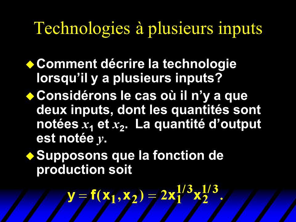 Technologies à plusieurs inputs u Comment décrire la technologie lorsquil y a plusieurs inputs.