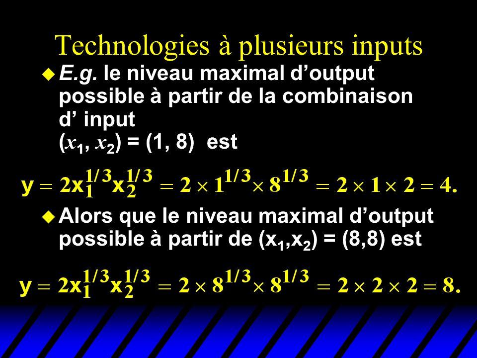 Technologies à plusieurs inputs E.g.