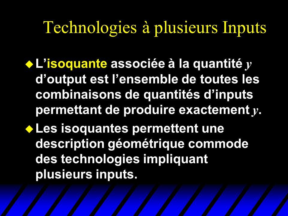 Technologies à plusieurs Inputs Lisoquante associée à la quantité y doutput est lensemble de toutes les combinaisons de quantités dinputs permettant de produire exactement y.