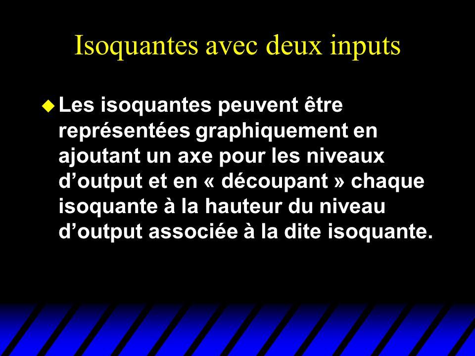 u Les isoquantes peuvent être représentées graphiquement en ajoutant un axe pour les niveaux doutput et en « découpant » chaque isoquante à la hauteur du niveau doutput associée à la dite isoquante.