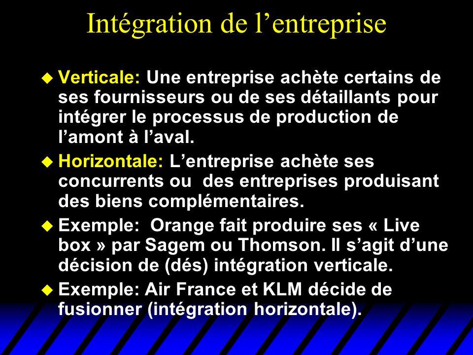 Technologies à coefficient de proportion fixe u Une fonction de production à coefficients de proportion fixe à la forme: u E.g.