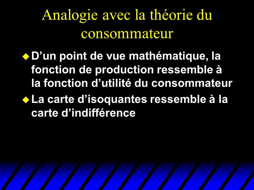 Analogie avec la théorie du consommateur u Dun point de vue mathématique, la fonction de production ressemble à la fonction dutilité du consommateur u La carte disoquantes ressemble à la carte dindifférence
