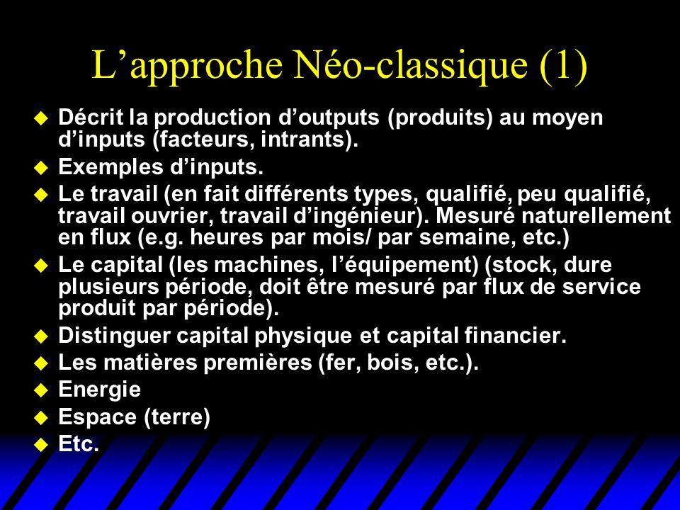 Lapproche Néo-classique (2) u On considère pour simplifier une firme ne produisant quun seul bien (output) (la généralisation à plusieurs biens ne posant pas de problèmes particuliers).