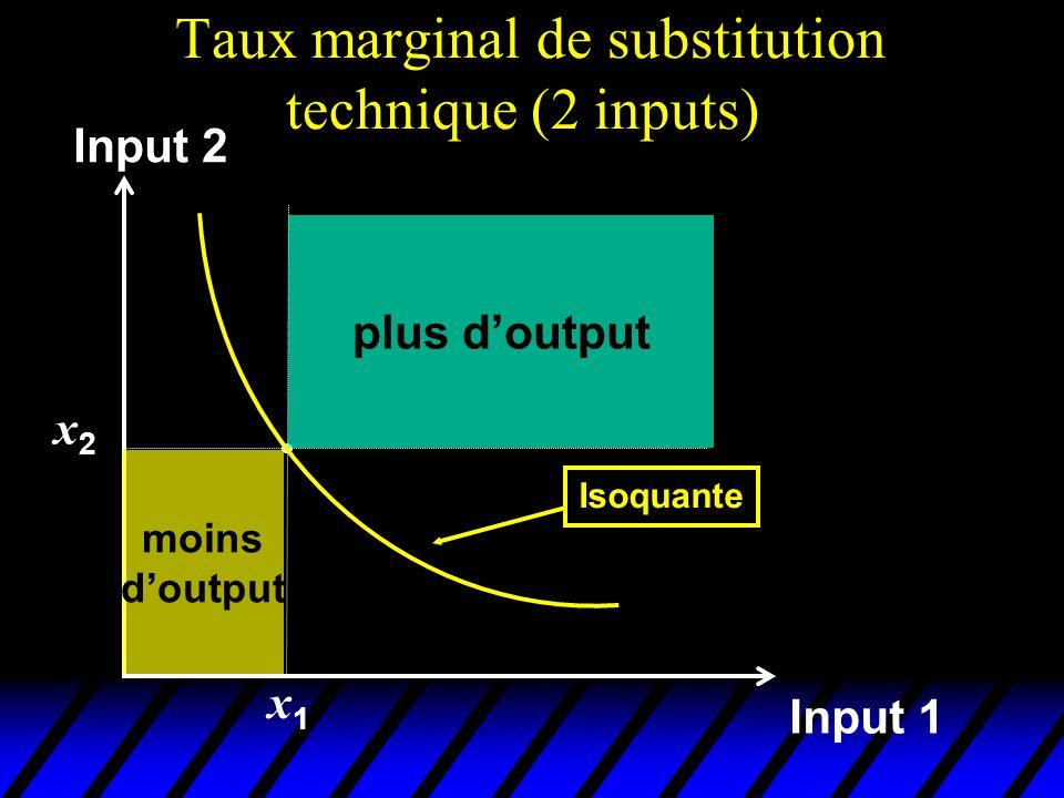 Taux marginal de substitution technique (2 inputs) Input 1 x2x2 x1x1 Input 2 plus doutput moins doutput Isoquante