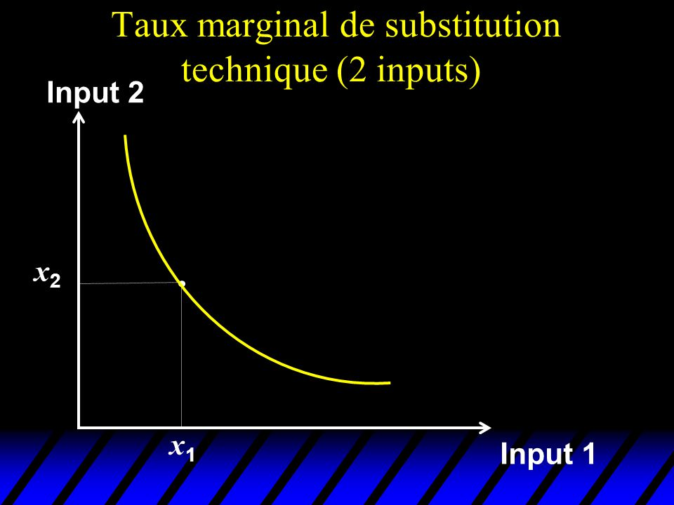 Taux marginal de substitution technique (2 inputs) Input 1 x2x2 x1x1 Input 2