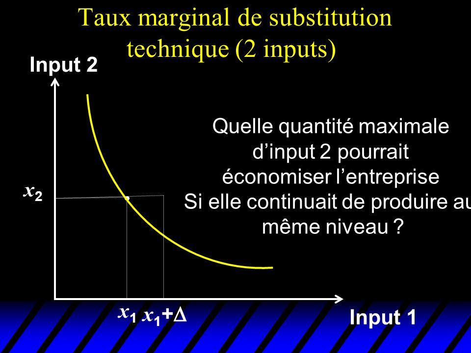 Taux marginal de substitution technique (2 inputs) Input 1 x2x2 x1x1 Input 2 x 1 + Quelle quantité maximale dinput 2 pourrait économiser lentreprise Si elle continuait de produire au même niveau ?