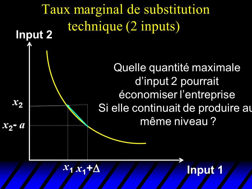 Taux marginal de substitution technique (2 inputs) Input 1 x2x2 x1x1 Input 2 x 1 + x 2 - a Quelle quantité maximale dinput 2 pourrait économiser lentreprise Si elle continuait de produire au même niveau ?