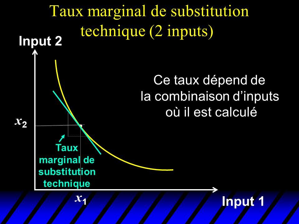 Taux marginal de substitution technique (2 inputs) Input 1 x2x2 x1x1 Input 2 Taux marginal de substitution technique Ce taux dépend de la combinaison dinputs où il est calculé