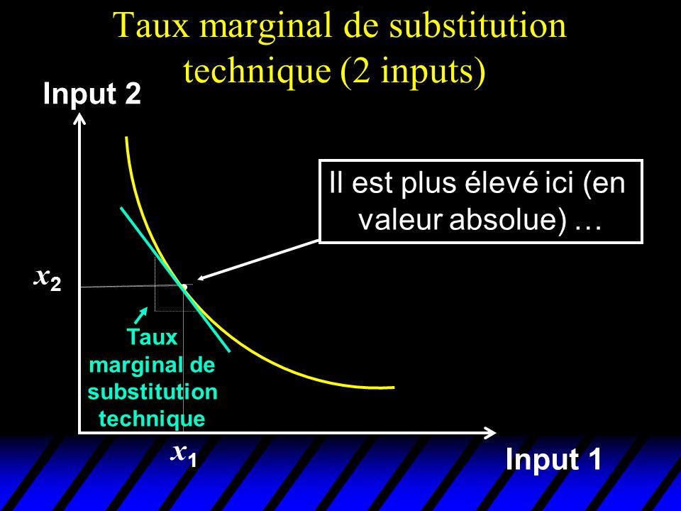 Taux marginal de substitution technique (2 inputs) Input 1 x2x2 x1x1 Input 2 Taux marginal de substitution technique Il est plus élevé ici (en valeur absolue) …