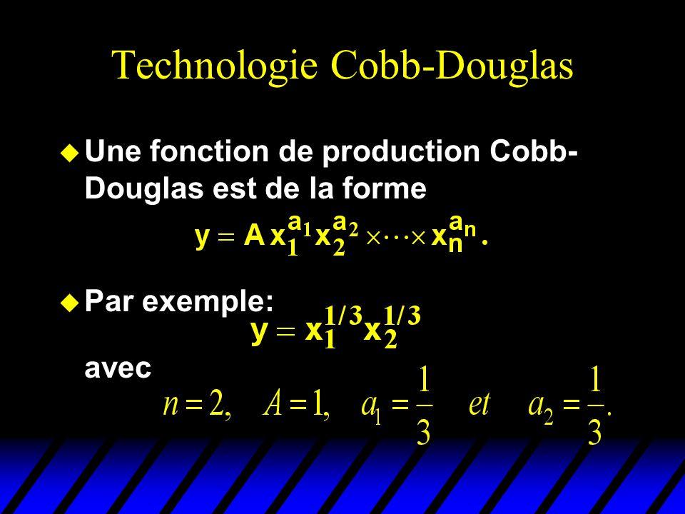Technologie Cobb-Douglas u Une fonction de production Cobb- Douglas est de la forme u Par exemple: avec