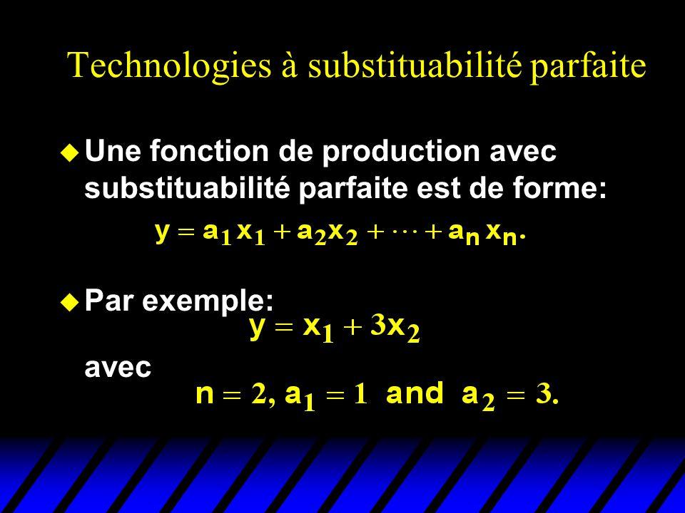 Technologies à substituabilité parfaite u Une fonction de production avec substituabilité parfaite est de forme: u Par exemple: avec