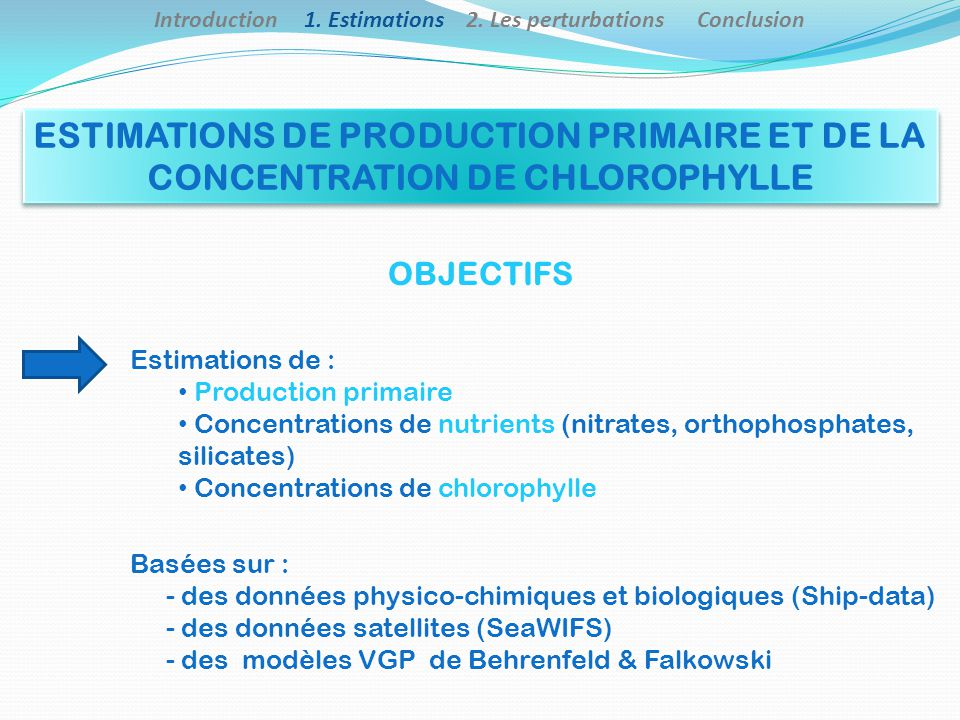 Introduction 1.Estimations 2.