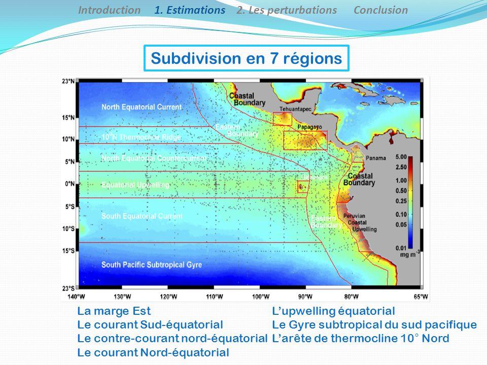 La marge EstLupwelling équatorial Le courant Sud-équatorialLe Gyre subtropical du sud pacifique Le contre-courant nord-équatorialLarête de thermocline