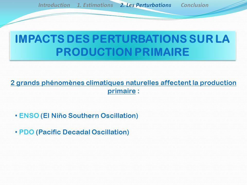 IMPACTS DES PERTURBATIONS SUR LA PRODUCTION PRIMAIRE 2 grands phénomènes climatiques naturelles affectent la production primaire : ENSO (El Niño South