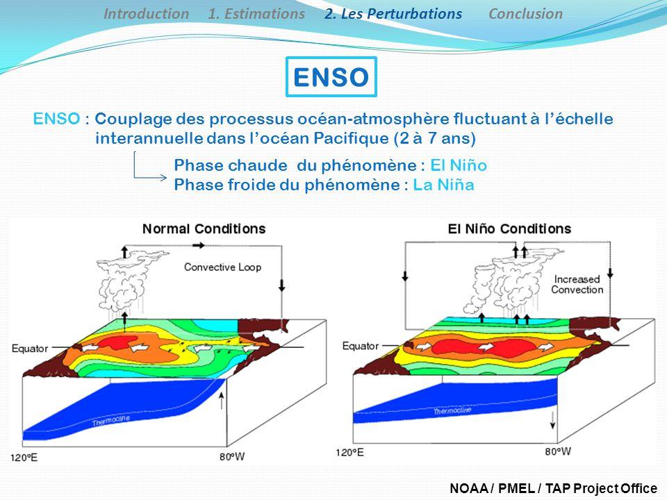 ENSO : Couplage des processus océan-atmosphère fluctuant à léchelle interannuelle dans locéan Pacifique (2 à 7 ans) Phase chaude du phénomène : El Niñ