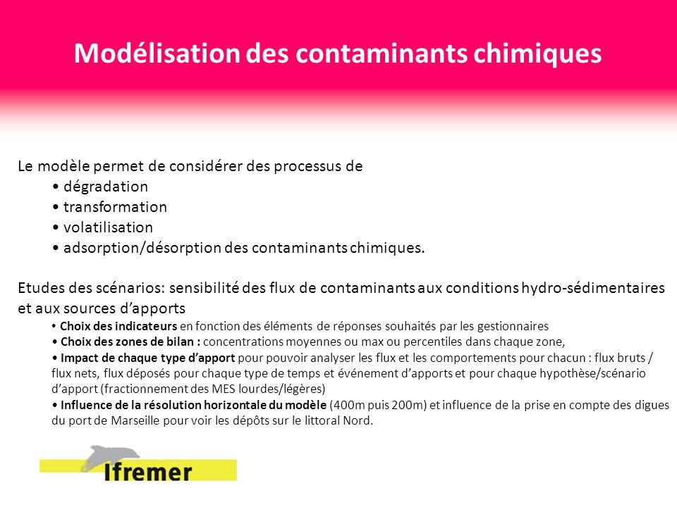 Modélisation des contaminants chimiques Le modèle permet de considérer des processus de dégradation transformation volatilisation adsorption/désorptio