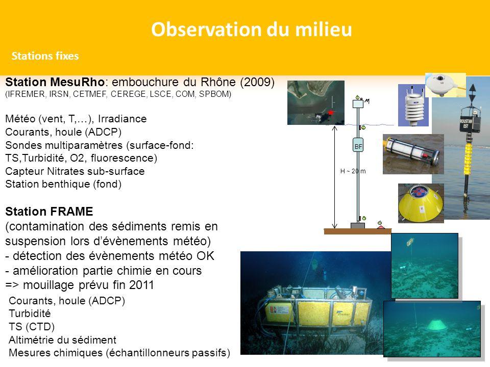 Station MesuRho: embouchure du Rhône (2009) (IFREMER, IRSN, CETMEF, CEREGE, LSCE, COM, SPBOM) Météo (vent, T,…), Irradiance Courants, houle (ADCP) Son