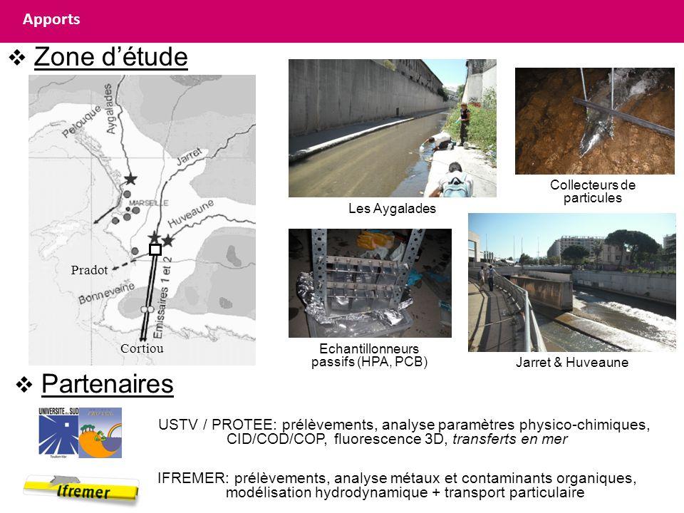 Zone détude Partenaires USTV / PROTEE: prélèvements, analyse paramètres physico-chimiques, CID/COD/COP, fluorescence 3D, transferts en mer IFREMER: pr