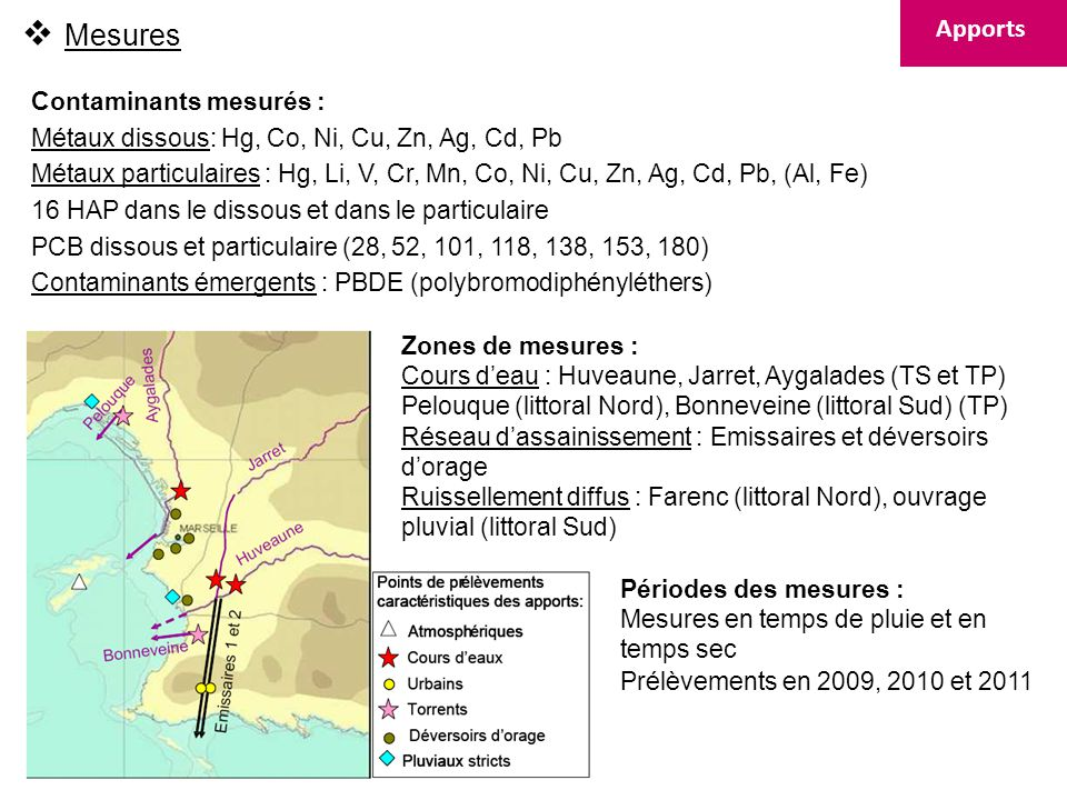 Mesures Apports Contaminants mesurés : Métaux dissous: Hg, Co, Ni, Cu, Zn, Ag, Cd, Pb Métaux particulaires : Hg, Li, V, Cr, Mn, Co, Ni, Cu, Zn, Ag, Cd
