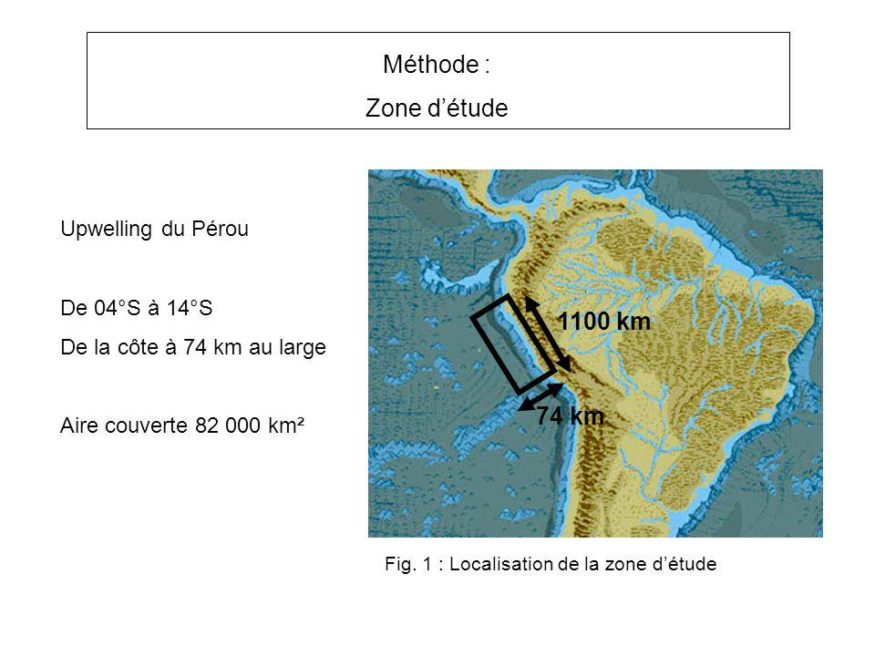 Méthode : Zone détude Upwelling du Pérou De 04°S à 14°S De la côte à 74 km au large Aire couverte 82 000 km² Fig.